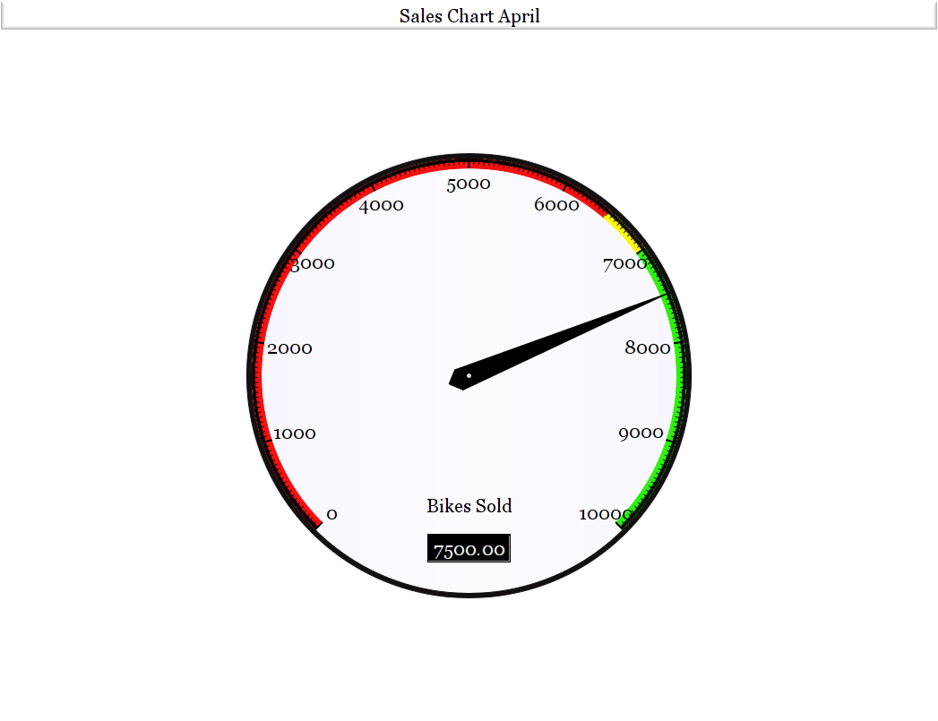 ONLINE CHARTS | create and design your own charts and diagrams ...